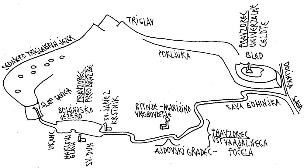 arhetipska slo