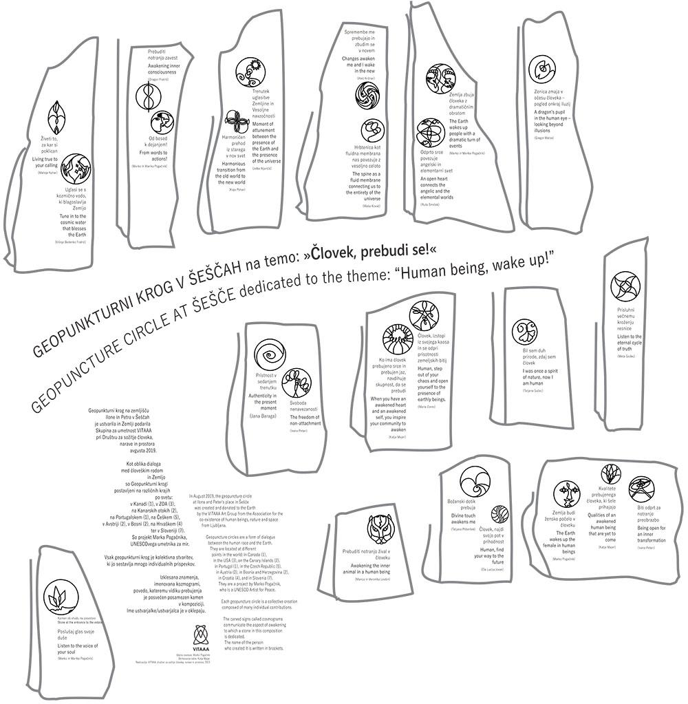 Geopunkturni krog v Šeščah pri Preboldu